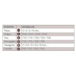 Kit de destornilladores Profesionales de 29 piezas